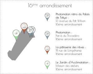 16eme-arrondissement