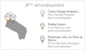 4eme-arrondissement