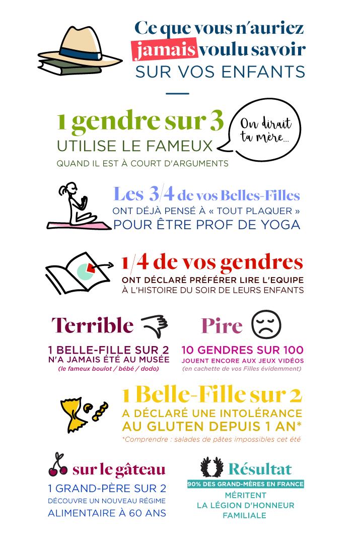 infographie NL_Granny